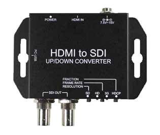 HDMI to SDI видео конвертер